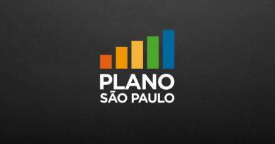 Governo do Estado atualiza classificação do Plano SP sem regressão de regiões